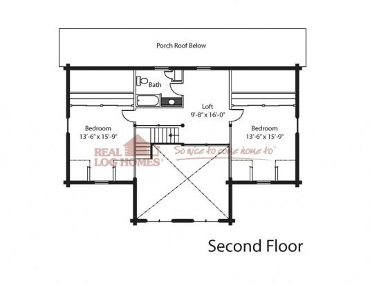 The sheridan real log homes floor plan for Real log homes floor plans
